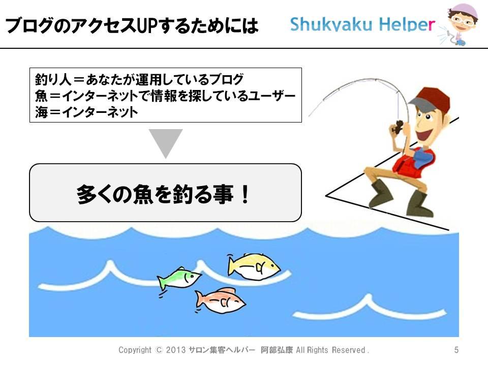 ネット集客を魚釣りに例えると
