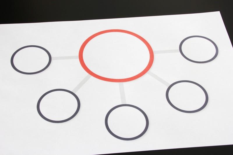ブログを通じて、お客様と関係性を作り出す4つのポイントとは?